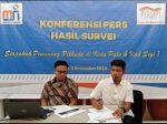 Survei MSI : Pilkada Sigi ,Irwan Samuel Dan Husen – Paulina Bersaing Ketat