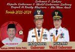 Ketua DPRD Kota Palu,Moh.Ikhsan Kalbi : Mengucapkan Selamat Atas Pelantikan H.Rusdy Mastura- Ma'Mun Amir Dan Terima Kasih Kepada Mantan Gubernur Logki Djanggola